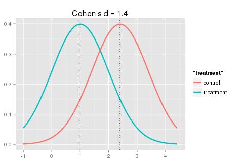 Cohenin D